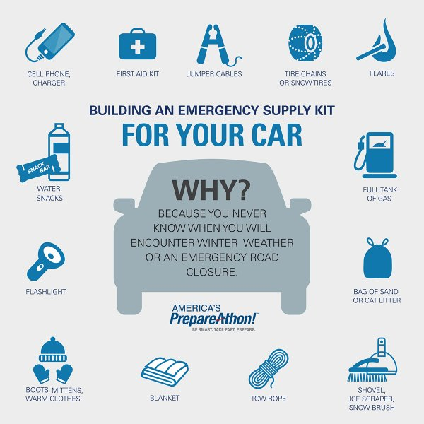 infographic of what to pack in a car's winter emergency kit