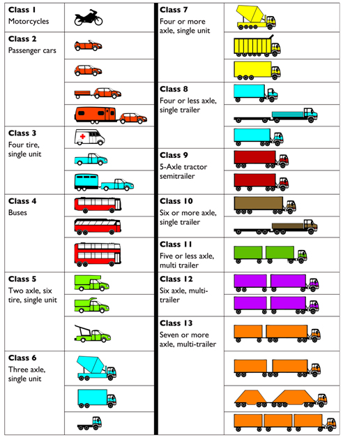 Vehicle Class Diagram