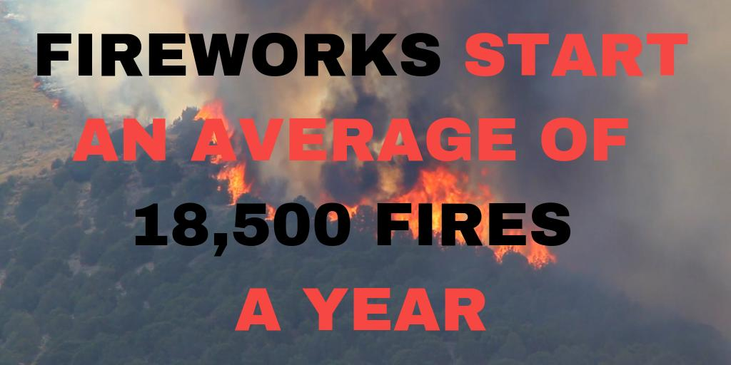 "Photo shows a wildfire burning and text overlay says ""Fireworks start an average of 18,500 fires a year."""